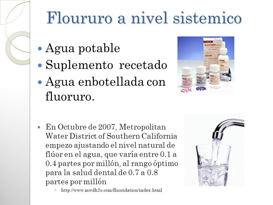 Floururo a nivel sistemico