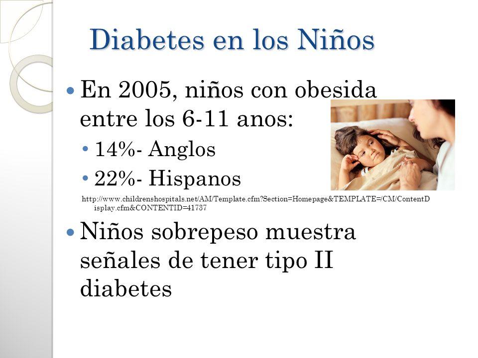 Diabetes en los Niños En 2005, niños con obesida entre los 6-11 anos: