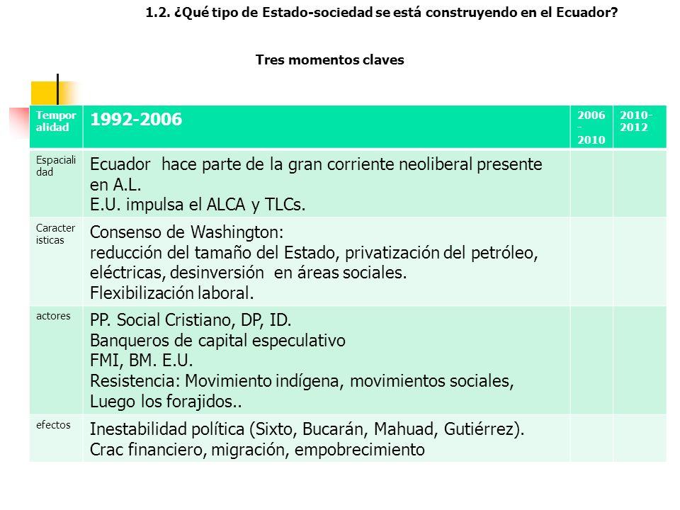 Ecuador hace parte de la gran corriente neoliberal presente en A.L.