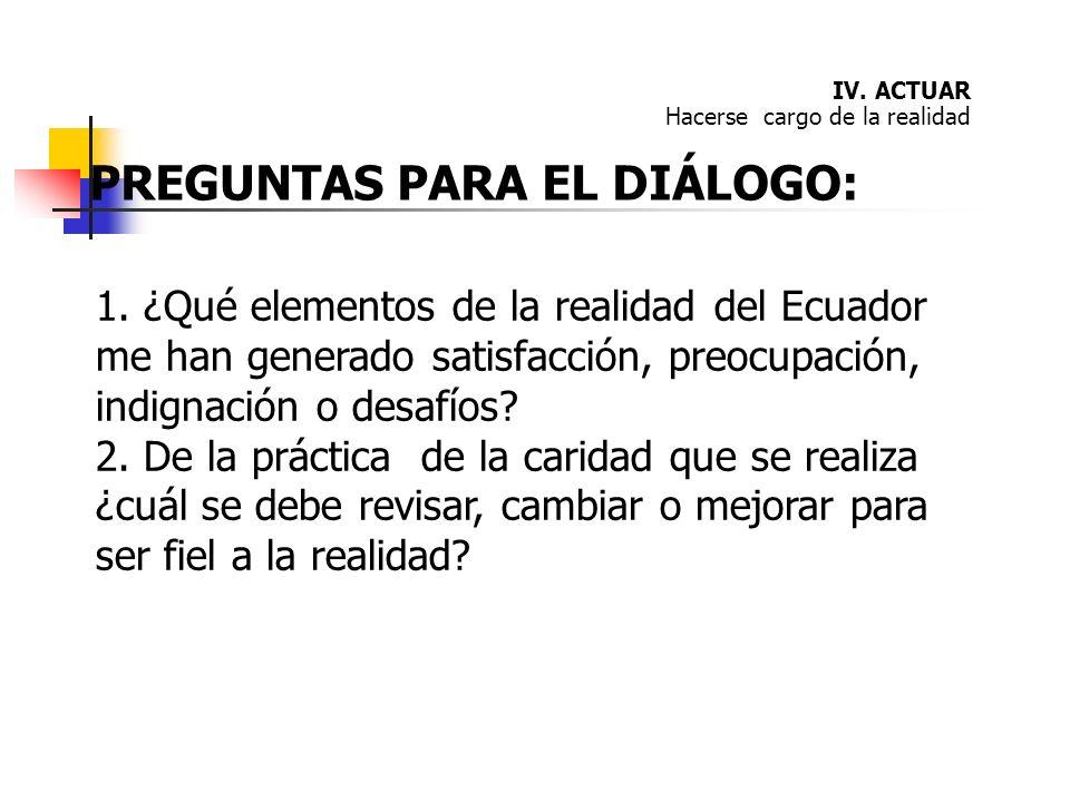 PREGUNTAS PARA EL DIÁLOGO: