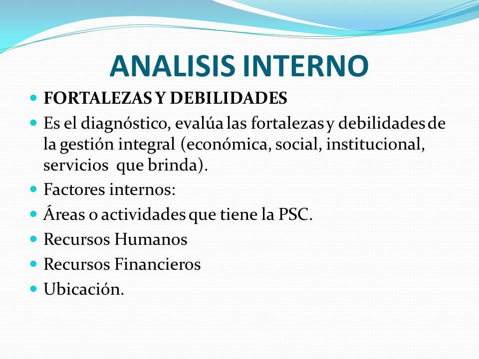 ANALISIS INTERNO FORTALEZAS Y DEBILIDADES