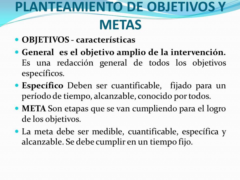 PLANTEAMIENTO DE OBJETIVOS Y METAS