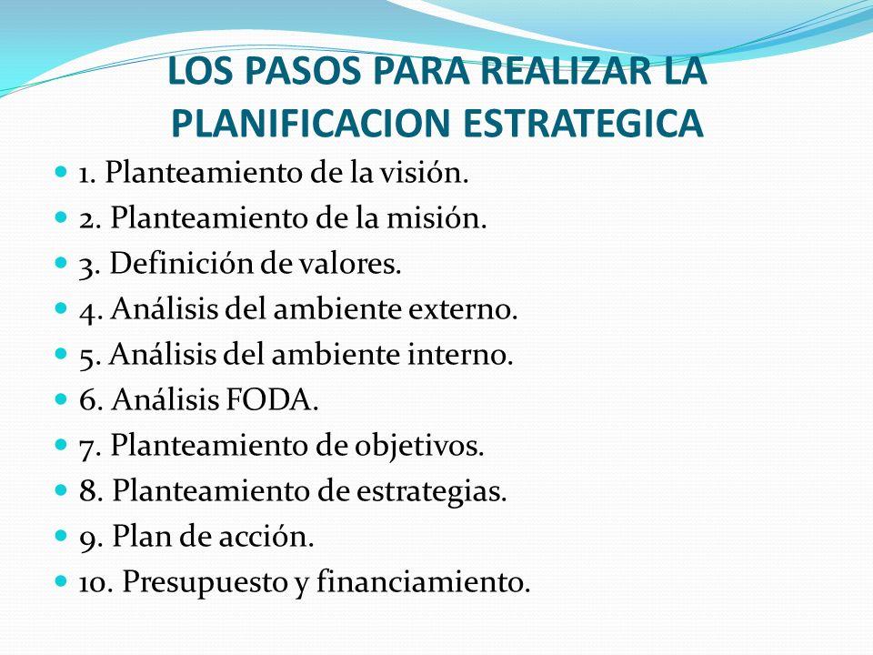 LOS PASOS PARA REALIZAR LA PLANIFICACION ESTRATEGICA