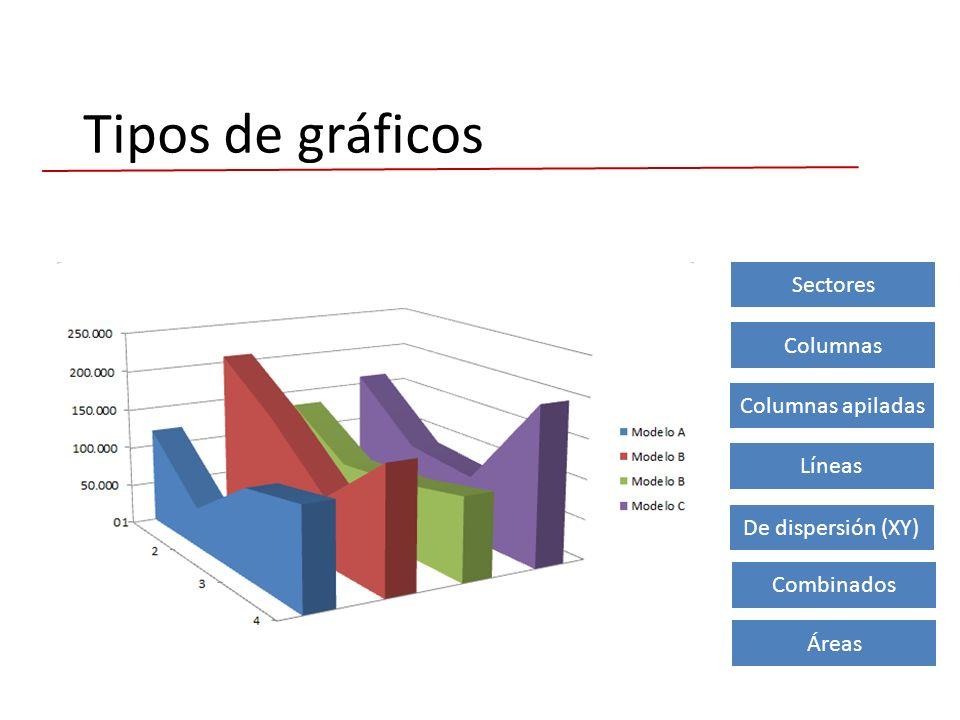 Tipos de gráficos Sectores Columnas Columnas apiladas Líneas