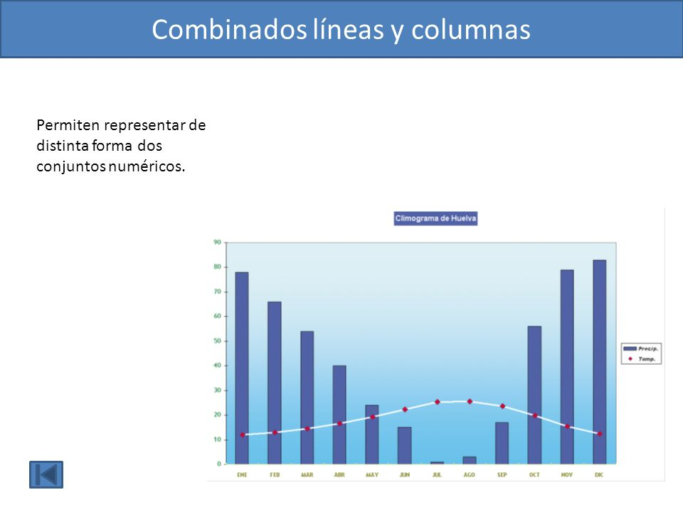Combinados líneas y columnas