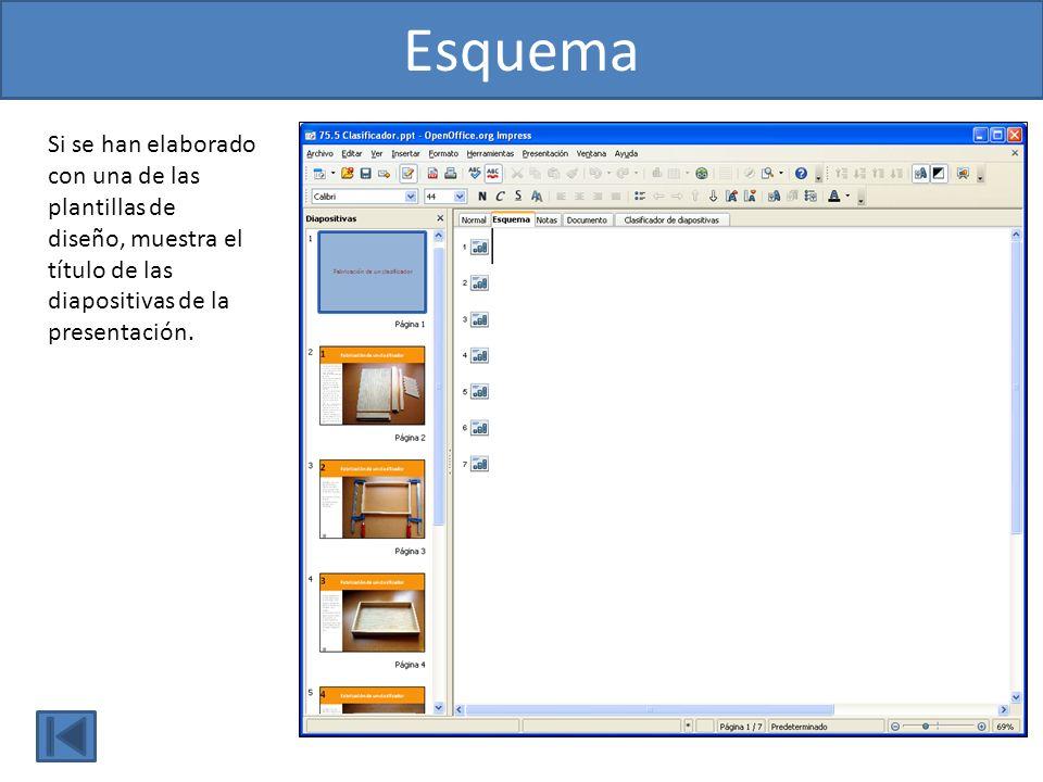 Esquema Si se han elaborado con una de las plantillas de diseño, muestra el título de las diapositivas de la presentación.