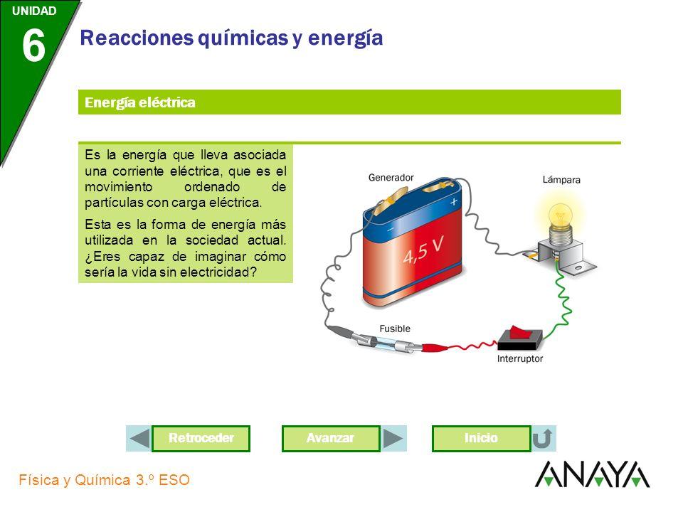Energía eléctrica Es la energía que lleva asociada una corriente eléctrica, que es el movimiento ordenado de partículas con carga eléctrica.