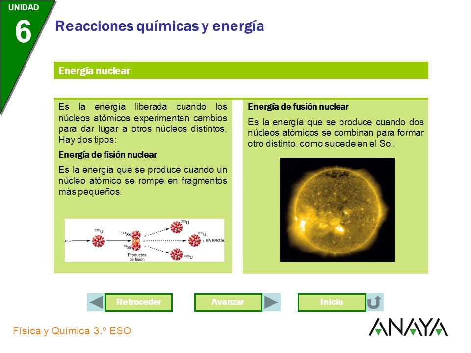 Energía nuclear Es la energía liberada cuando los núcleos atómicos experimentan cambios para dar lugar a otros núcleos distintos. Hay dos tipos: