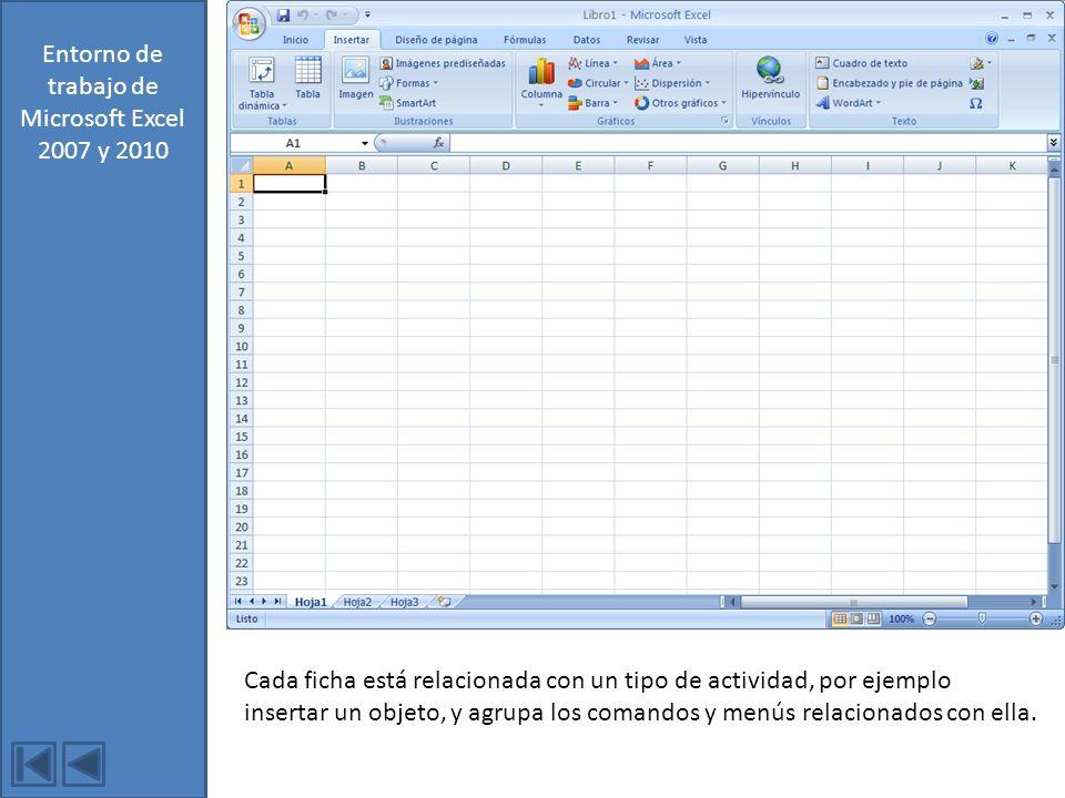 Entorno de trabajo de Microsoft Excel 2007 y 2010