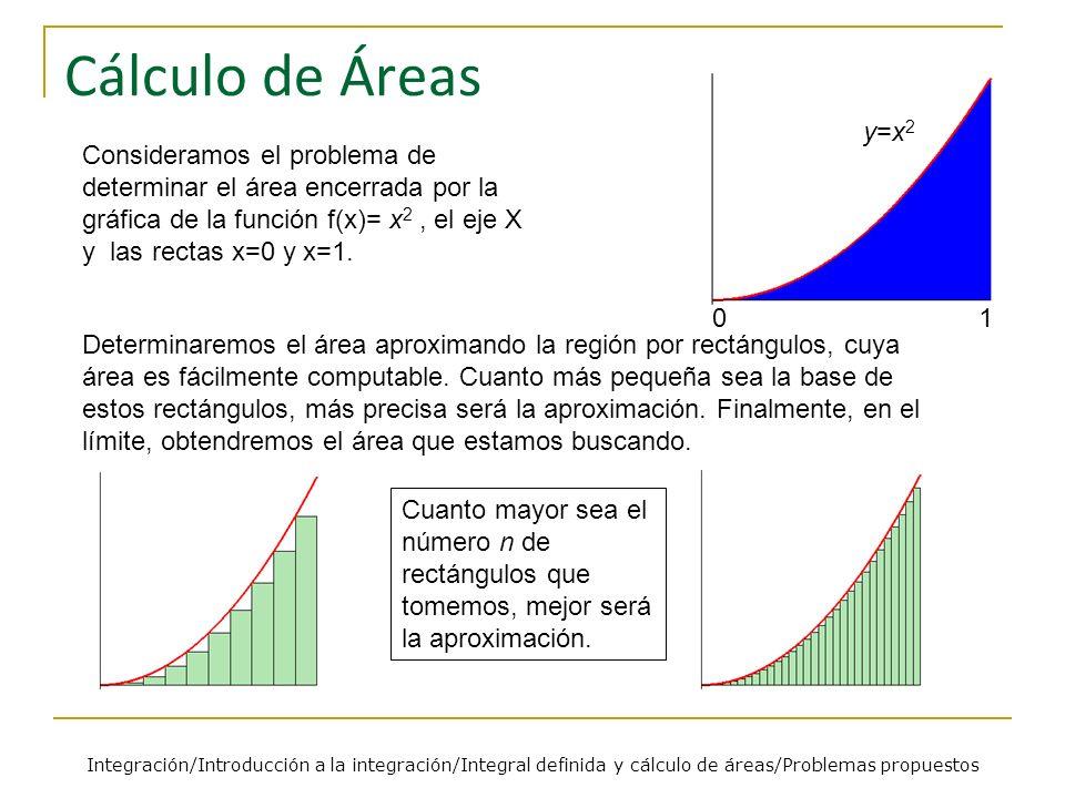 Cálculo de Áreas 1. y=x2.