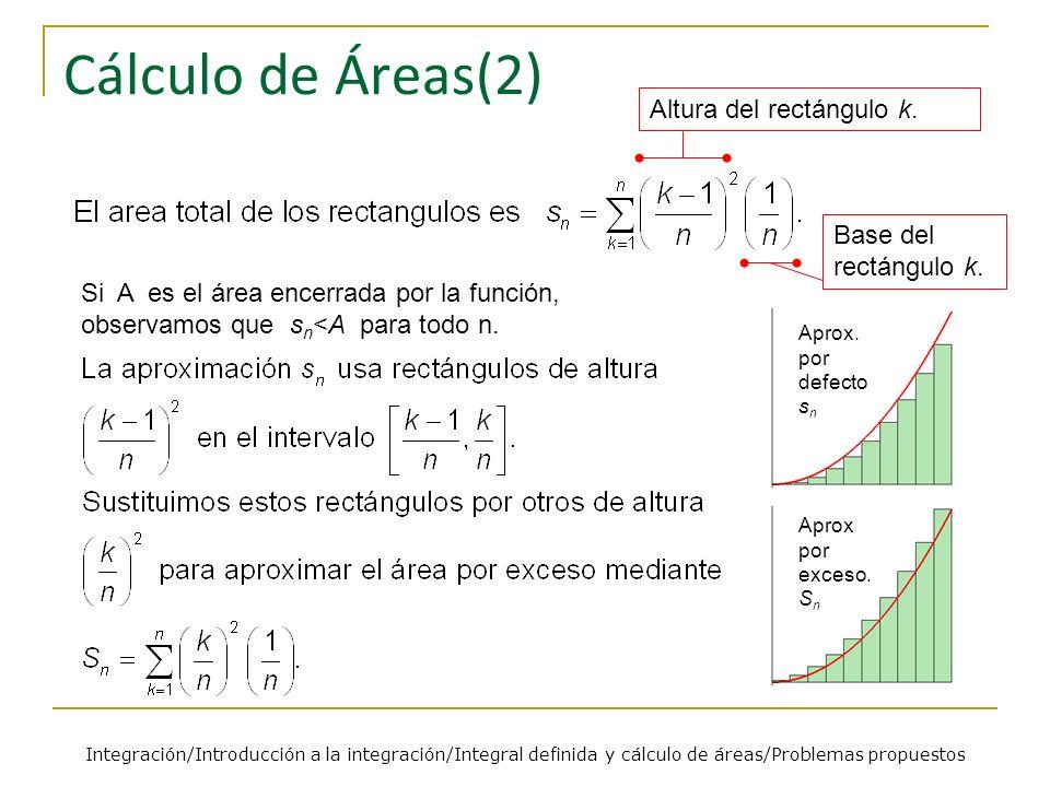 Cálculo de Áreas(2) Altura del rectángulo k. Base del rectángulo k.