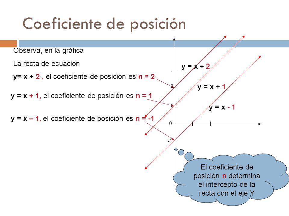 Coeficiente de posición