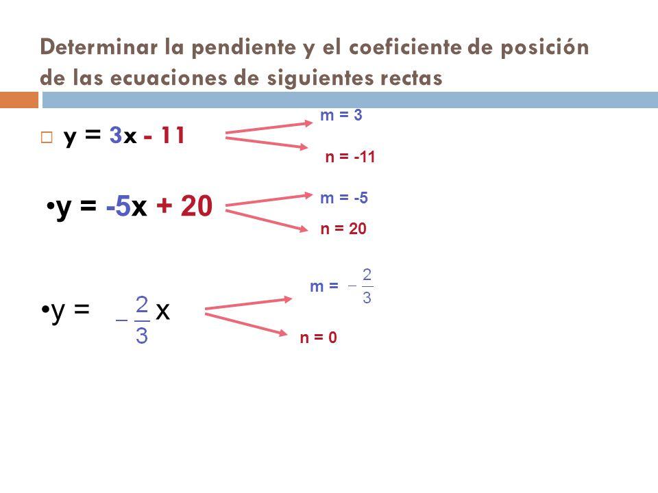 Determinar la pendiente y el coeficiente de posición de las ecuaciones de siguientes rectas