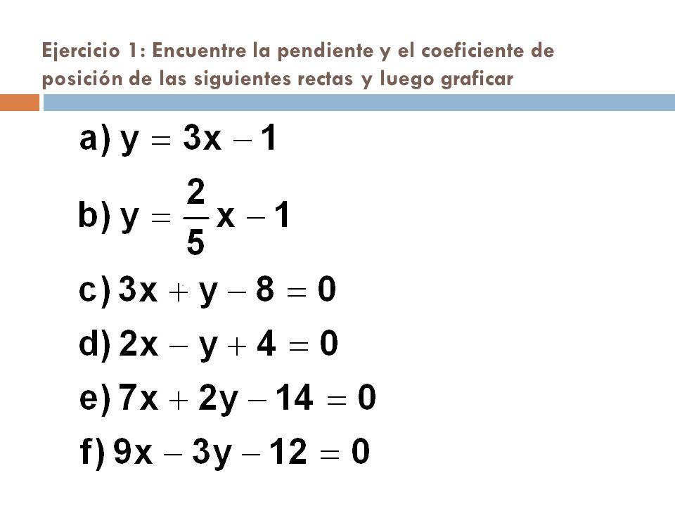 Ejercicio 1: Encuentre la pendiente y el coeficiente de posición de las siguientes rectas y luego graficar