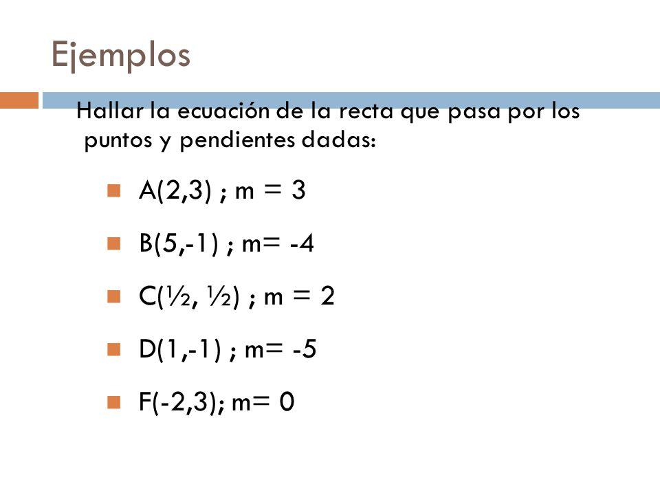 Ejemplos A(2,3) ; m = 3 B(5,-1) ; m= -4 C(½, ½) ; m = 2