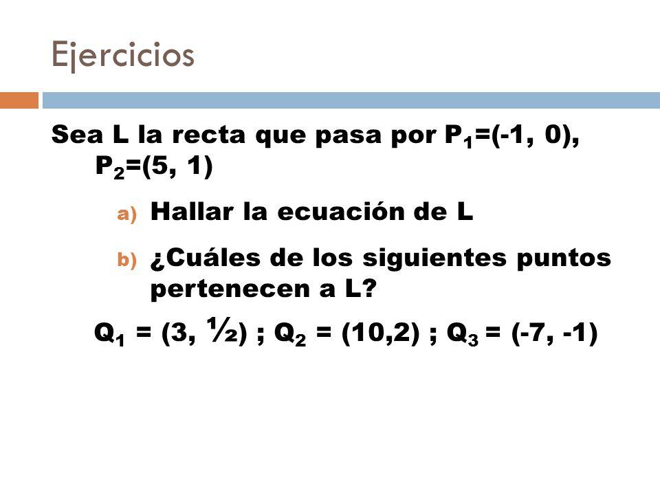 Ejercicios Sea L la recta que pasa por P1=(-1, 0), P2=(5, 1)