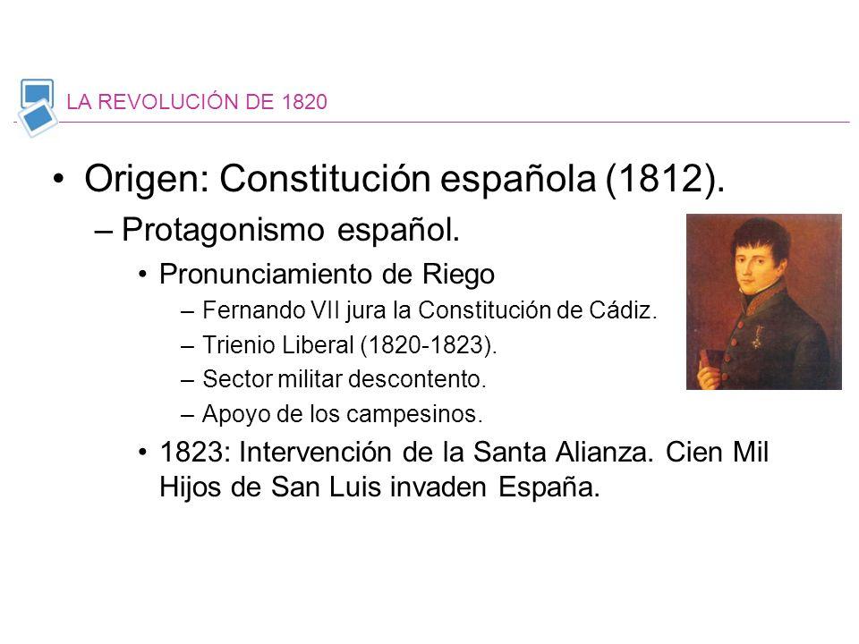 Origen: Constitución española (1812).