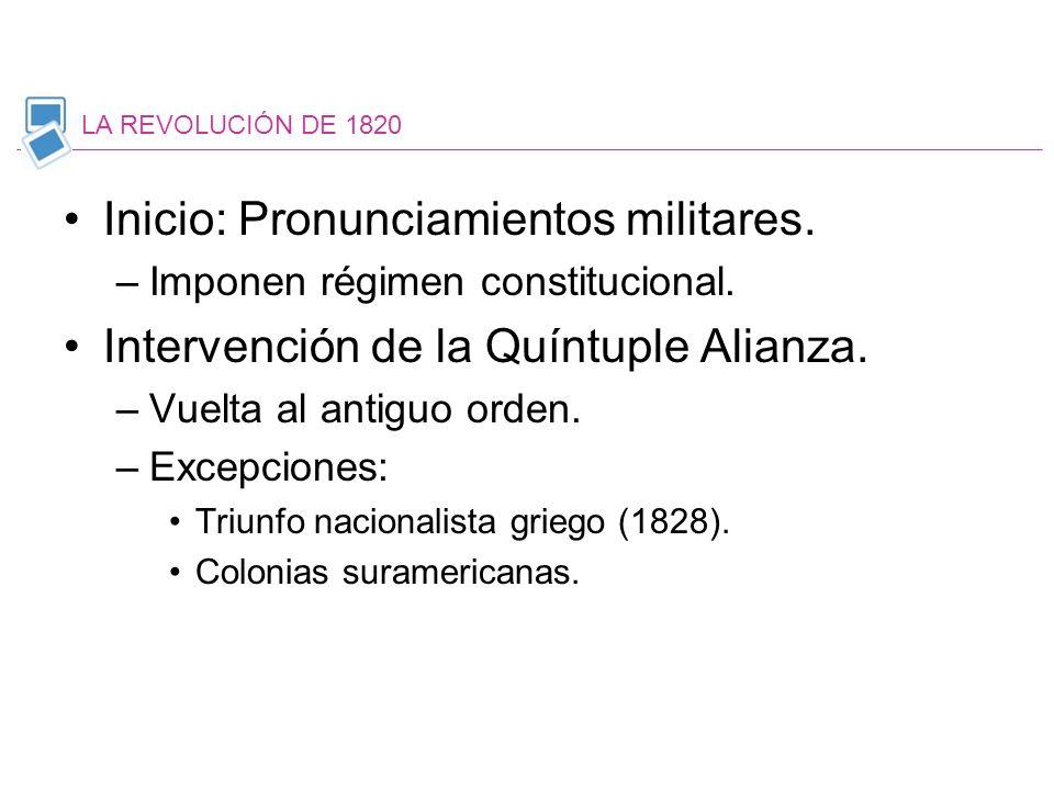 Inicio: Pronunciamientos militares.