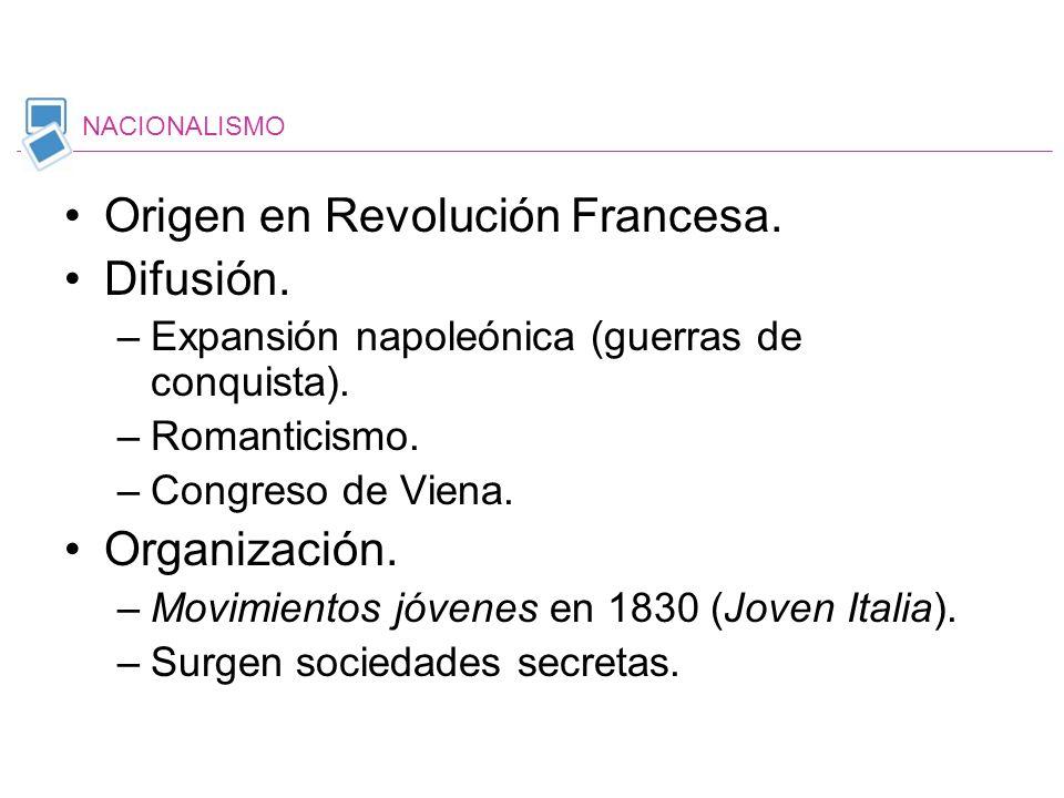 Origen en Revolución Francesa. Difusión.