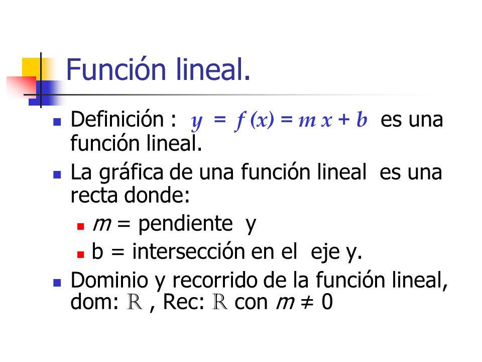 Función lineal. Definición : y = f (x) = m x + b es una función lineal. La gráfica de una función lineal es una recta donde: