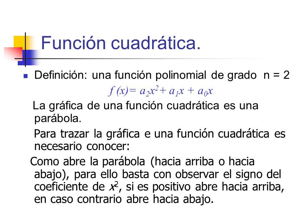 Función cuadrática. Definición: una función polinomial de grado n = 2