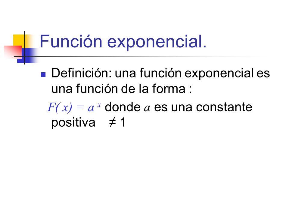 Función exponencial.