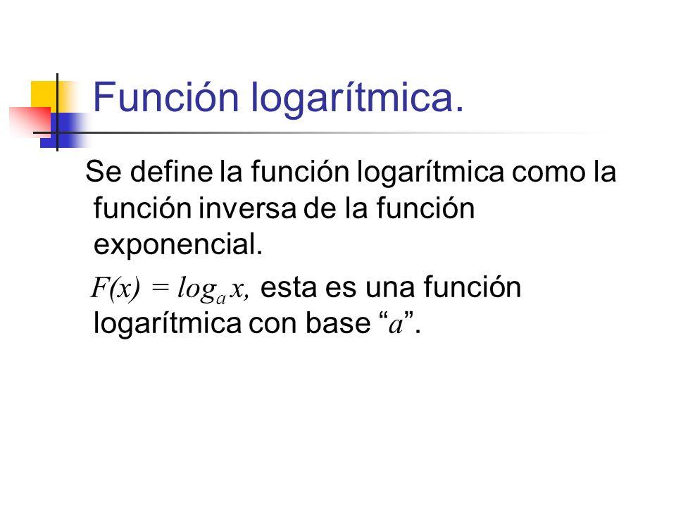 Función logarítmica. Se define la función logarítmica como la función inversa de la función exponencial.
