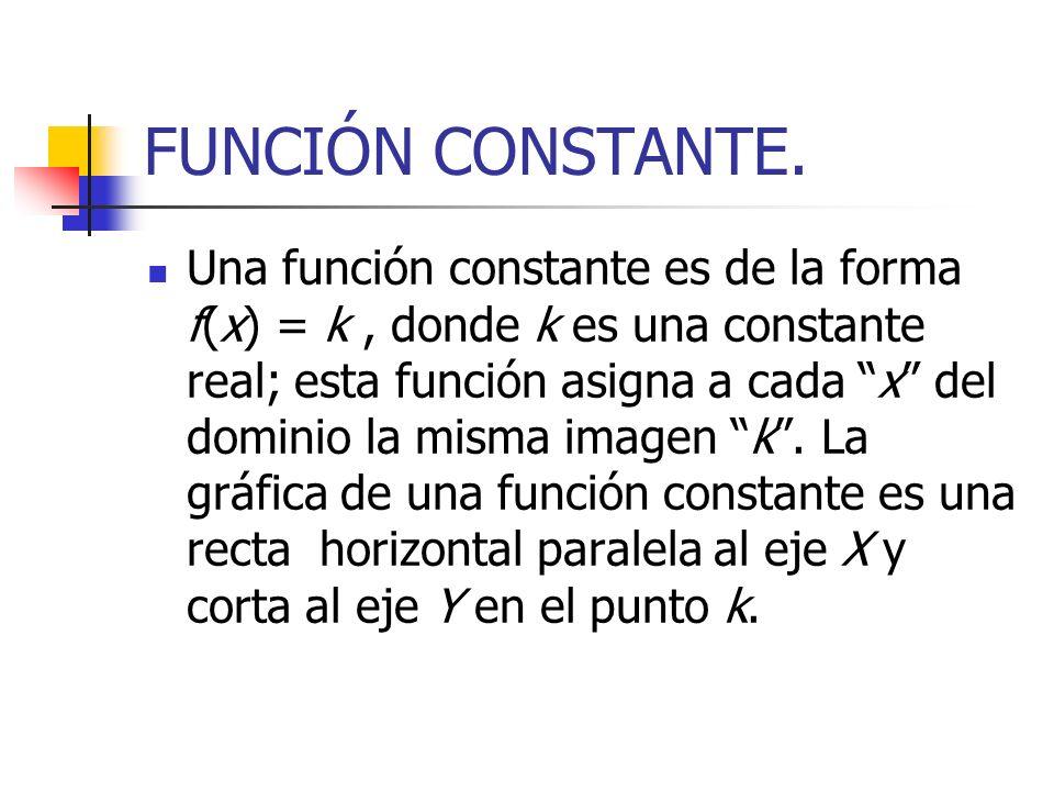 FUNCIÓN CONSTANTE.