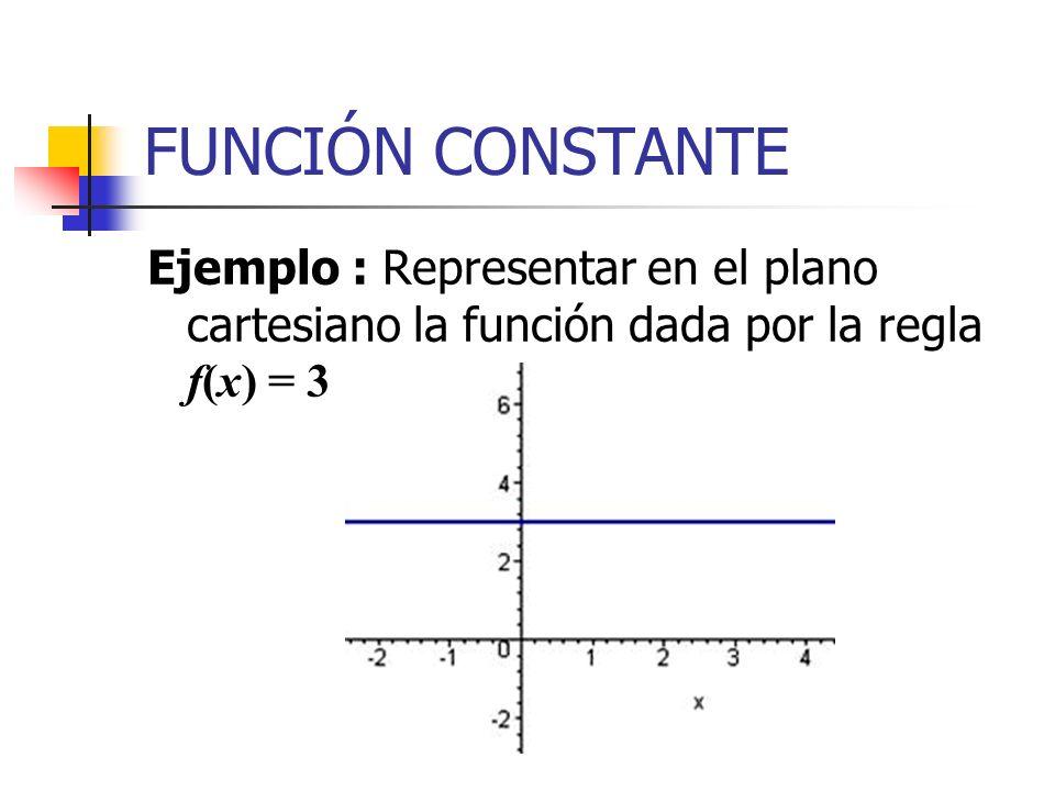 FUNCIÓN CONSTANTE Ejemplo : Representar en el plano cartesiano la función dada por la regla f(x) = 3.