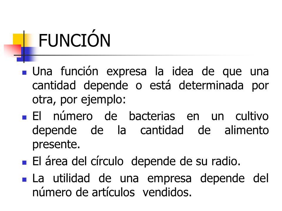 FUNCIÓN Una función expresa la idea de que una cantidad depende o está determinada por otra, por ejemplo: