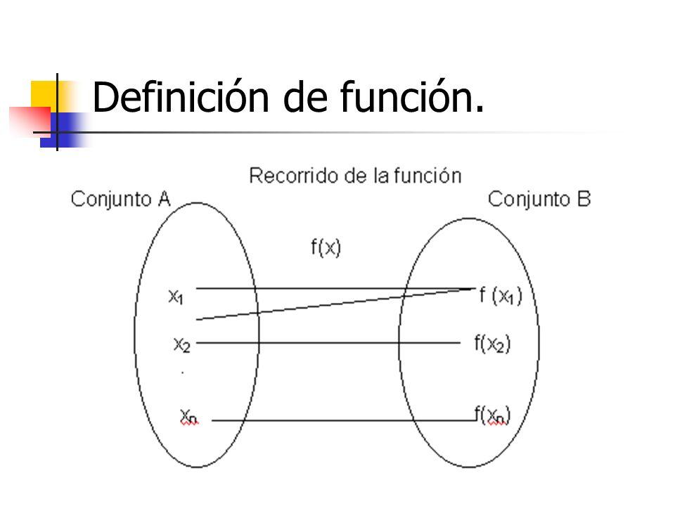 Definición de función.
