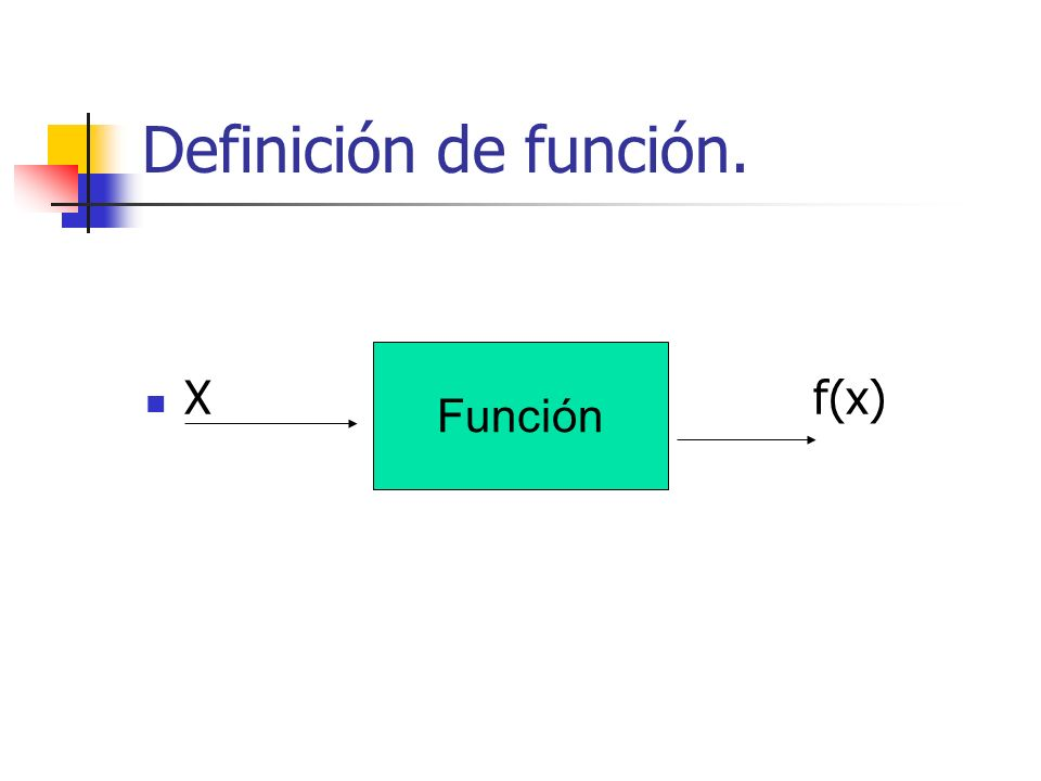 Definición de función. X f(x) Función
