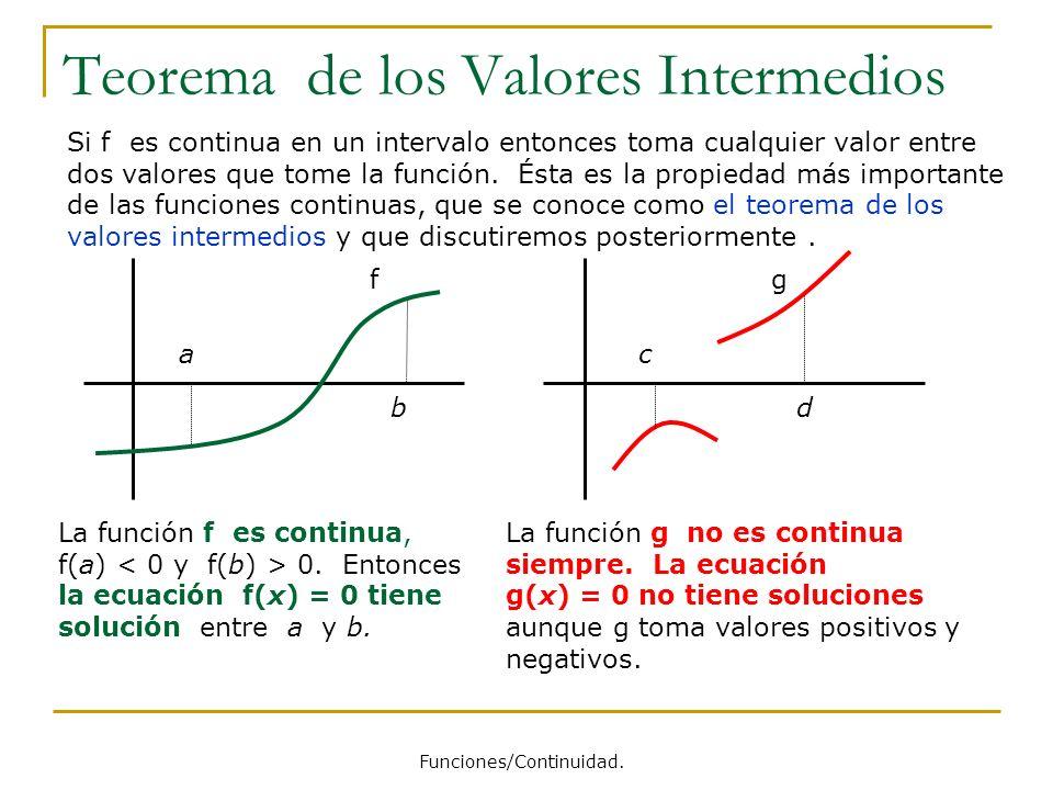 Teorema de los Valores Intermedios