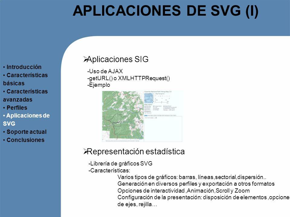 APLICACIONES DE SVG (I)