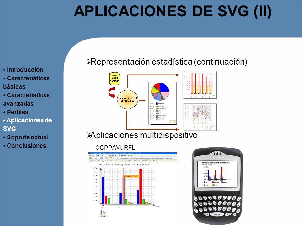 APLICACIONES DE SVG (II)