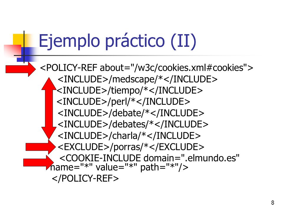 Ejemplo práctico (II) <POLICY-REF about= /w3c/cookies.xml#cookies > <INCLUDE>/medscape/*</INCLUDE>