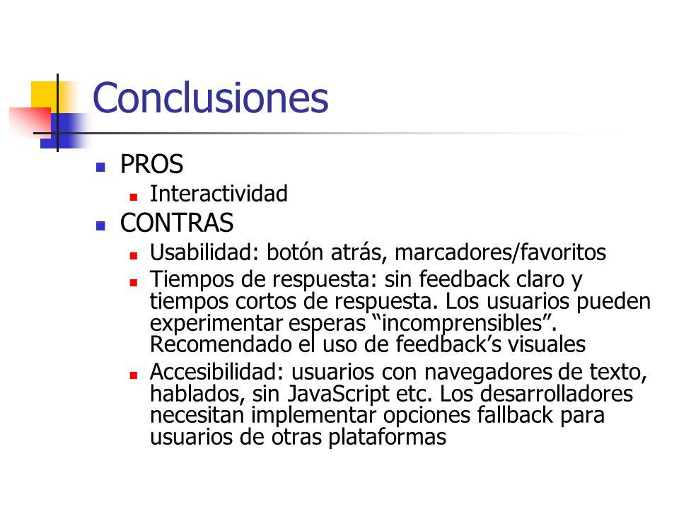 Conclusiones PROS CONTRAS Interactividad