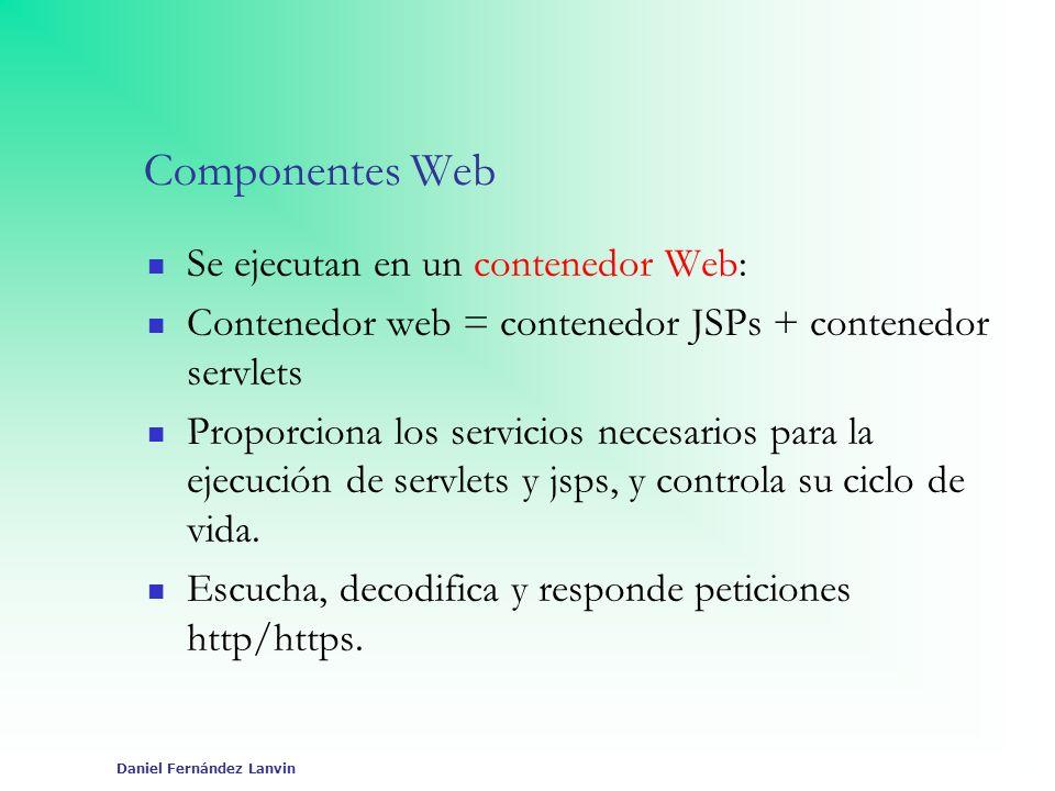 Componentes Web Se ejecutan en un contenedor Web: