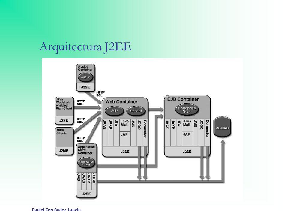 Arquitectura J2EE Daniel Fernández Lanvin