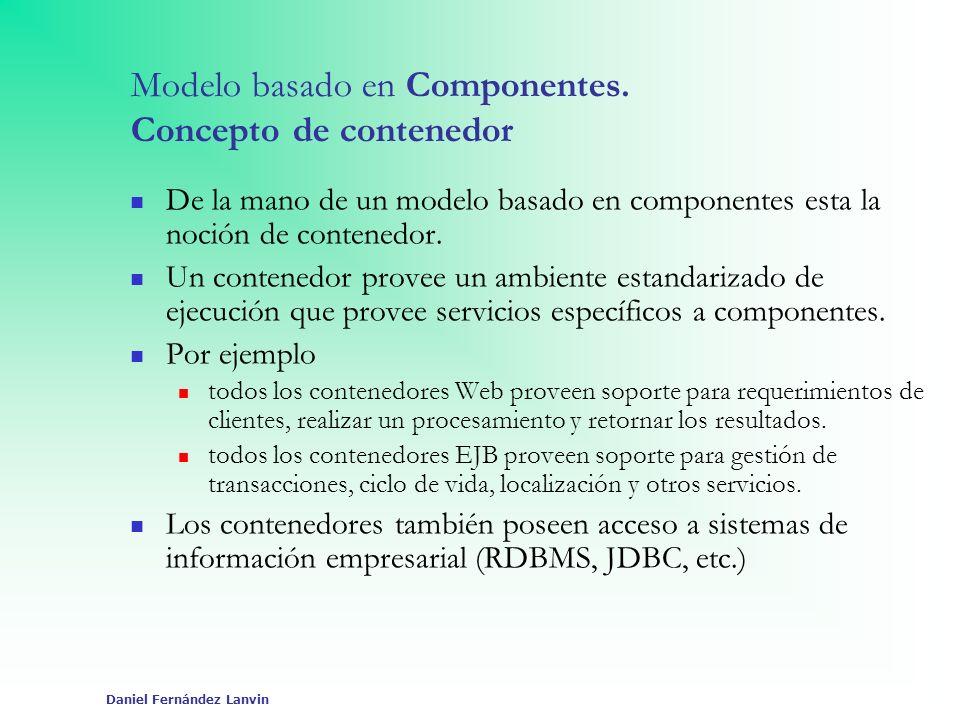 Modelo basado en Componentes. Concepto de contenedor