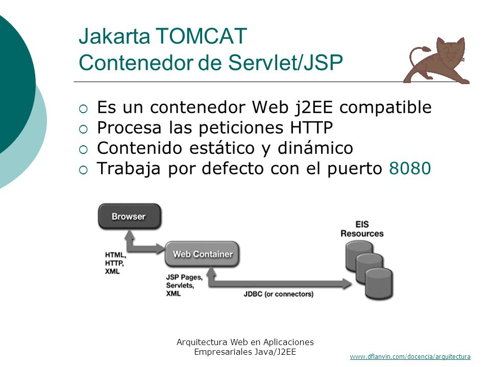 Jakarta TOMCAT Contenedor de Servlet/JSP