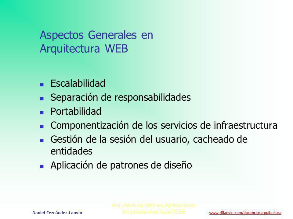 Aspectos Generales en Arquitectura WEB