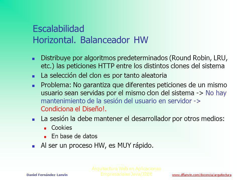 Escalabilidad Horizontal. Balanceador HW