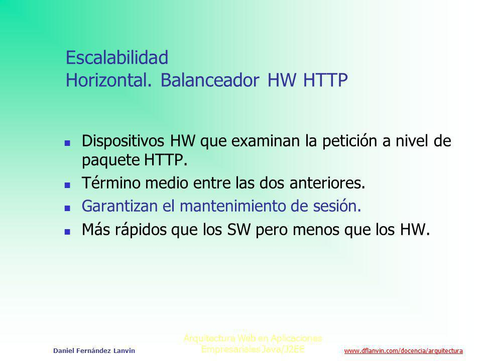 Escalabilidad Horizontal. Balanceador HW HTTP
