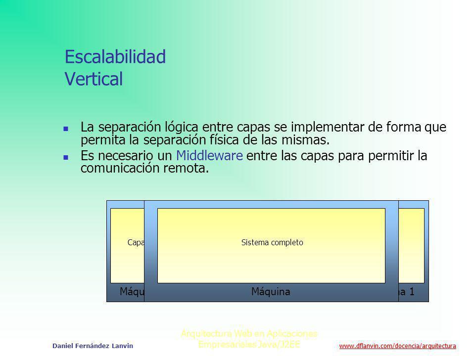 Escalabilidad Vertical
