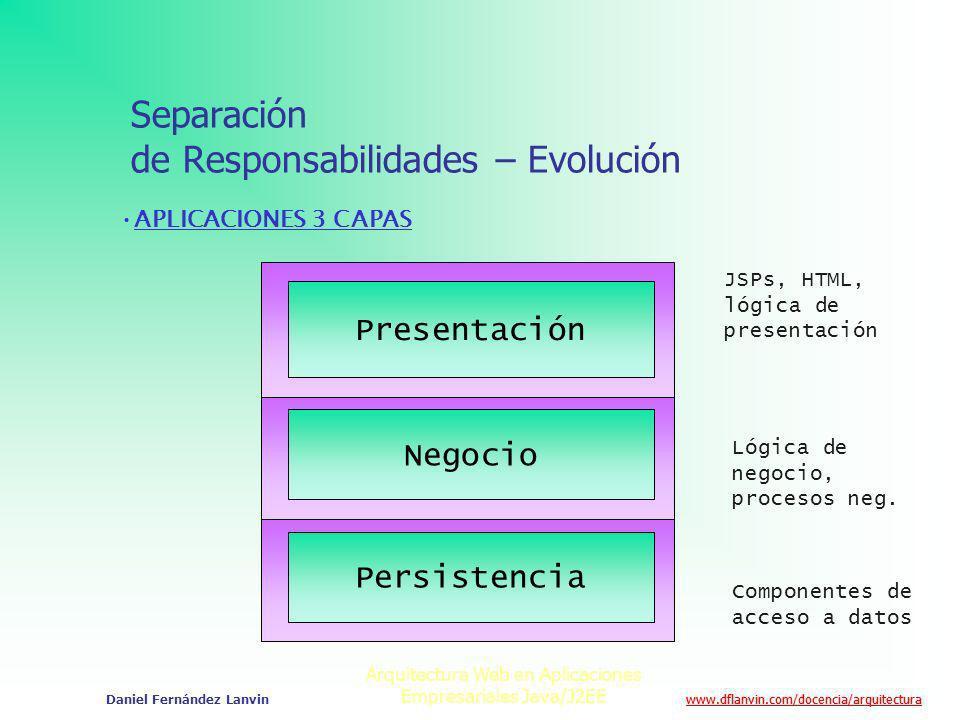 Separación de Responsabilidades – Evolución