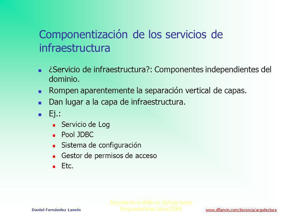 Componentización de los servicios de infraestructura