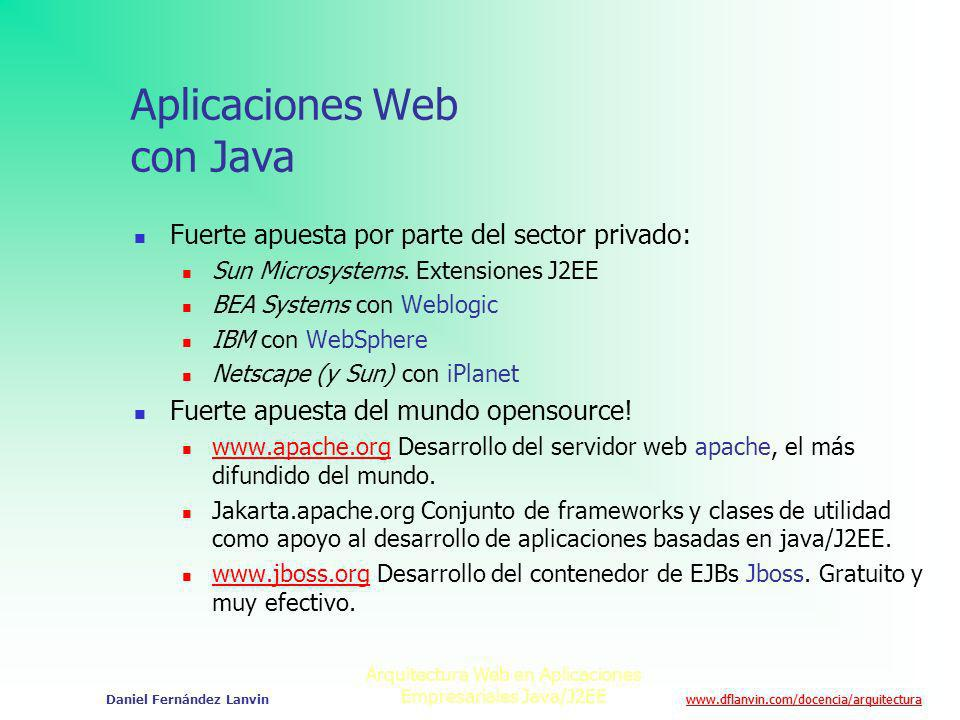 Aplicaciones Web con Java