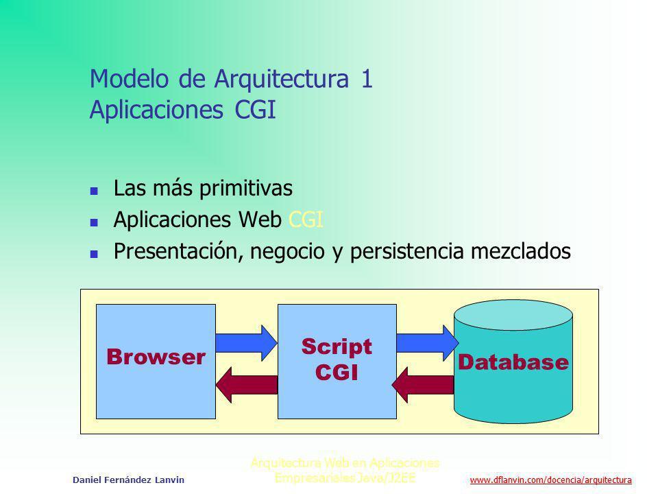 Modelo de Arquitectura 1 Aplicaciones CGI