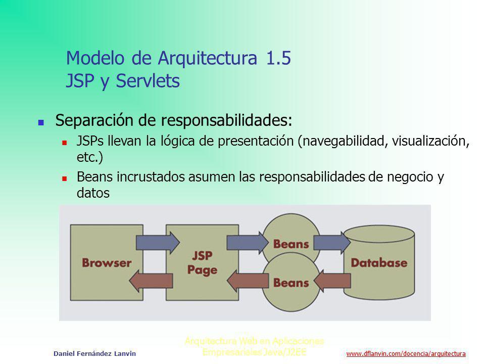 Modelo de Arquitectura 1.5 JSP y Servlets